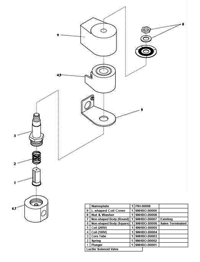 Additional Exploded View Of Lucifer Solenoid Valve